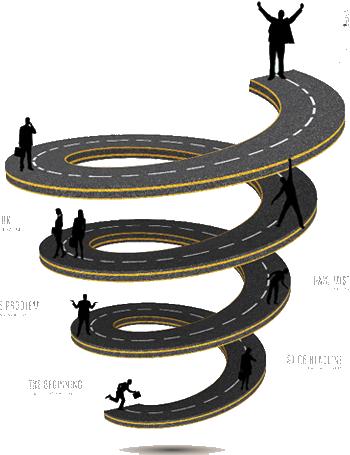 Success-spiral